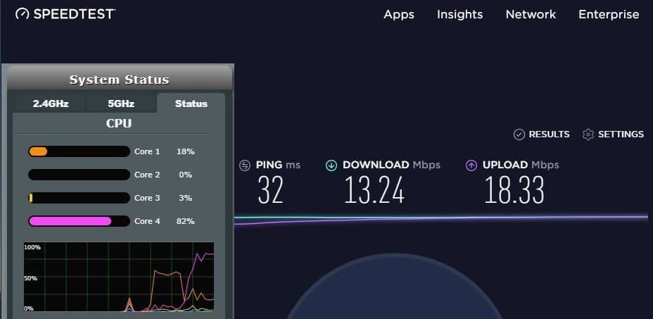 24/5000Processore VPN Speed Test