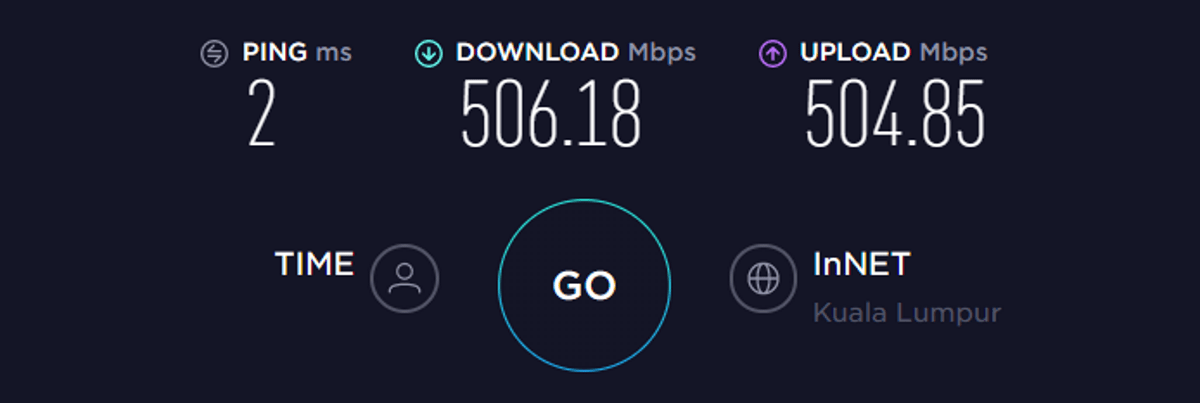 baseline speed in malaysia without vpn